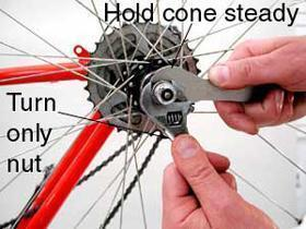 Hold cone steady while securing or loosening locknut